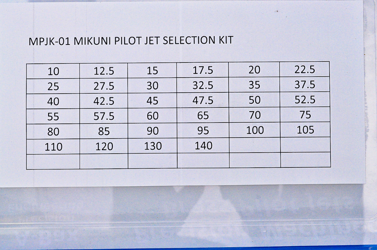 Mikuni Pilot Jet Sizes